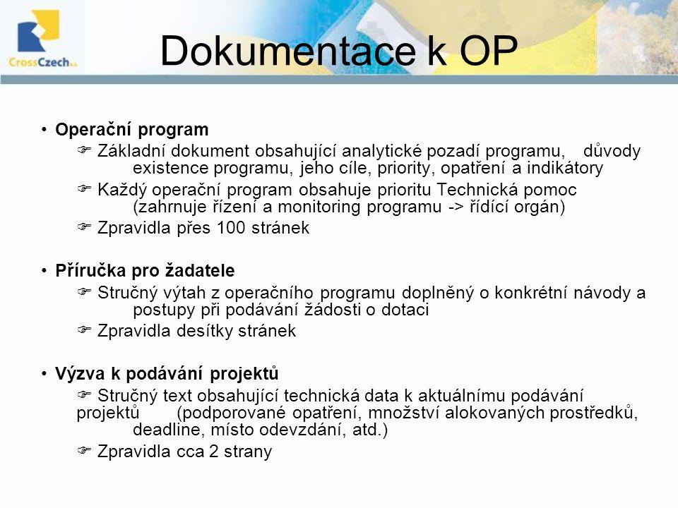 Dokumentace k OP Operační program  Základní dokument obsahující analytické pozadí programu, důvody existence programu, jeho cíle, priority, opatření