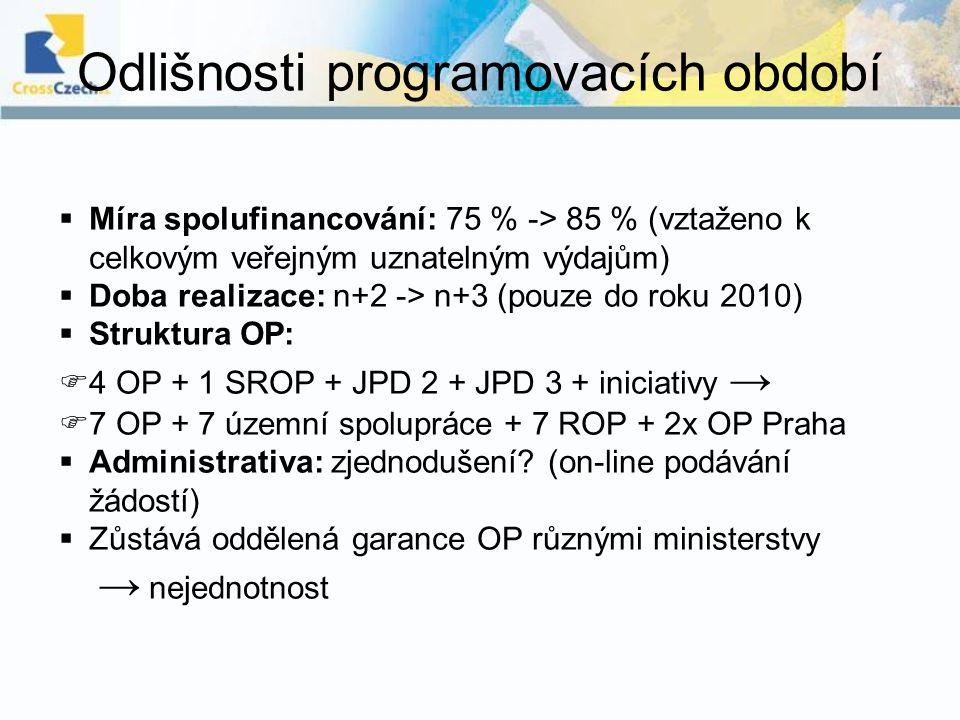 Odlišnosti programovacích období  Míra spolufinancování: 75 % -> 85 % (vztaženo k celkovým veřejným uznatelným výdajům)  Doba realizace: n+2 -> n+3