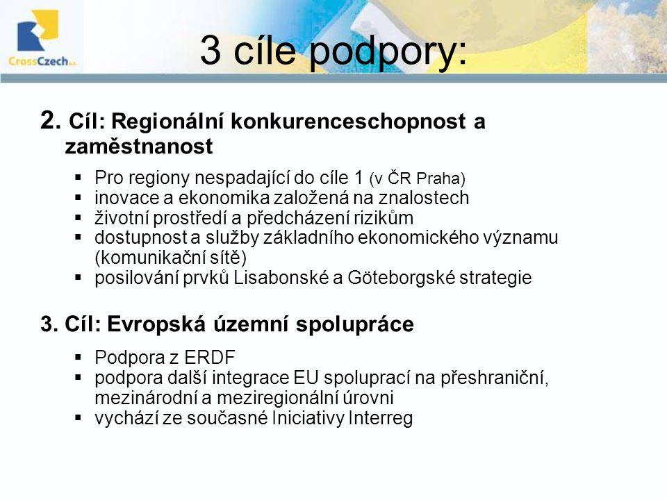 3 cíle podpory: 2. Cíl: Regionální konkurenceschopnost a zaměstnanost  Pro regiony nespadající do cíle 1 (v ČR Praha)  inovace a ekonomika založená