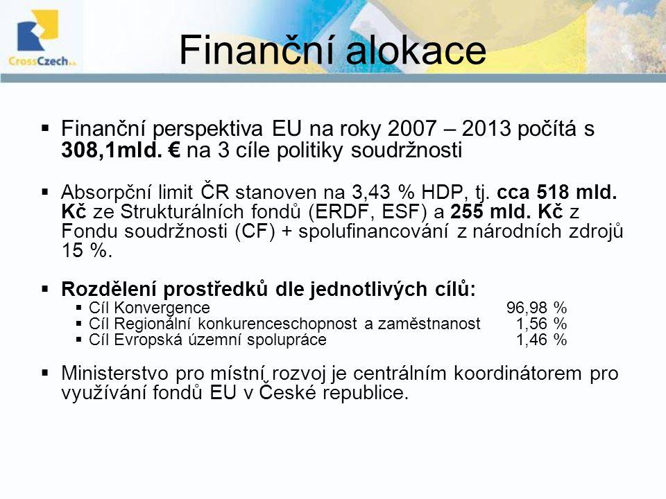 Finanční alokace  Finanční perspektiva EU na roky 2007 – 2013 počítá s 308,1mld. € na 3 cíle politiky soudržnosti  Absorpční limit ČR stanoven na 3,