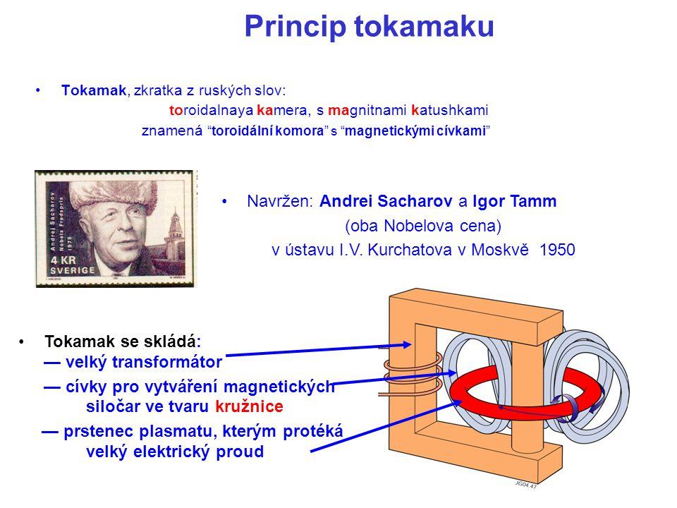 Princip tokamaku Tokamak, zkratka z ruských slov: toroidalnaya kamera, s magnitnami katushkami znamená toroidální komora s magnetickými cívkami Navržen: Andrei Sacharov a Igor Tamm (oba Nobelova cena) v ústavu I.V.