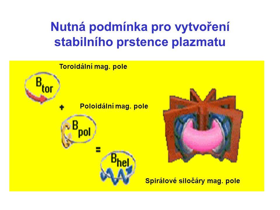 Nutná podmínka pro vytvoření stabilního prstence plazmatu Toroidální mag.