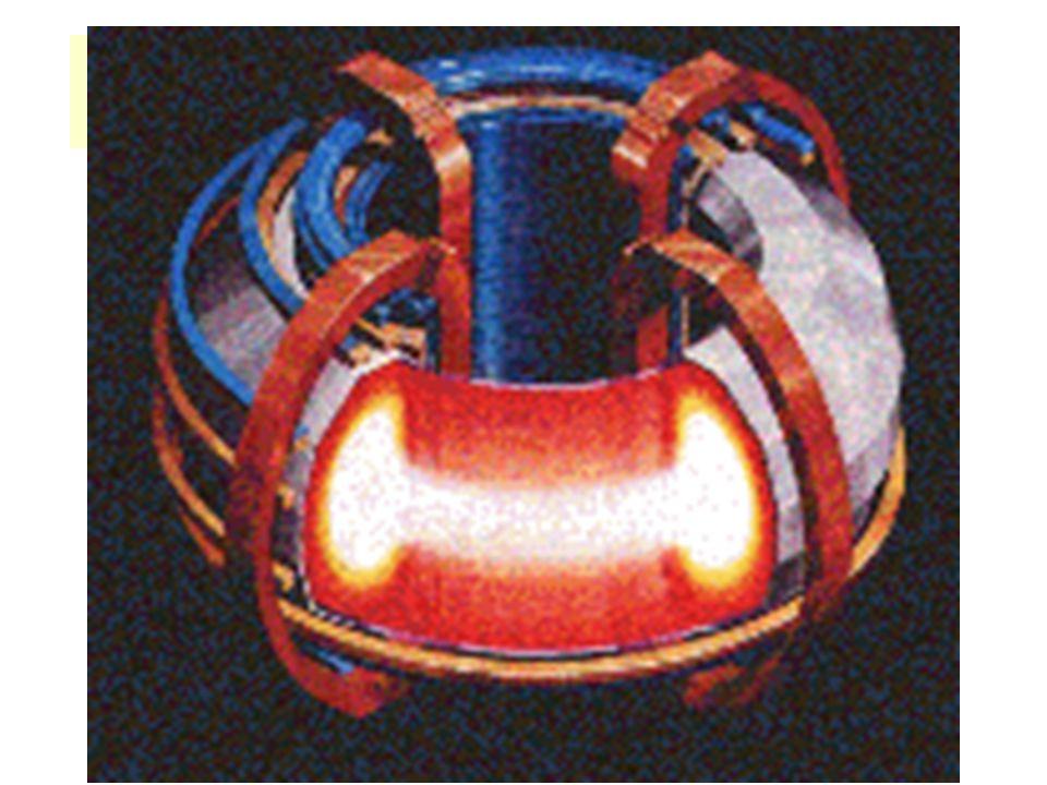Cívky toroidálního magnetického pole Tokamak - základní princip