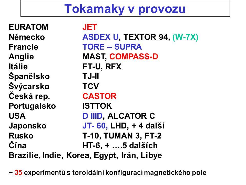 Tokamaky v provozu EURATOMJET Německo ASDEX U, TEXTOR 94, (W-7X) Francie TORE – SUPRA Anglie MAST, COMPASS-D Itálie FT-U, RFX Španělsko TJ-II Švýcarsko TCV Česká rep.