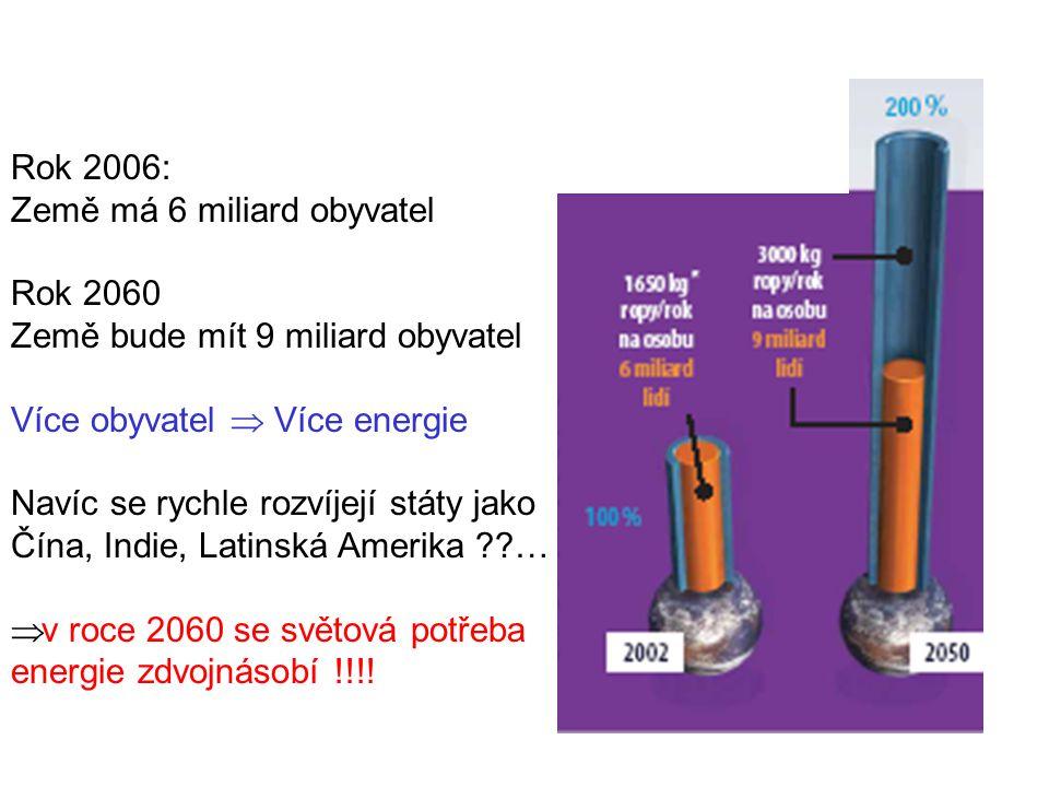 The Association for the Study of Peak Oil&Gas, Sweden (2004) Světové zásoby paliv na bázi uhlovodíků