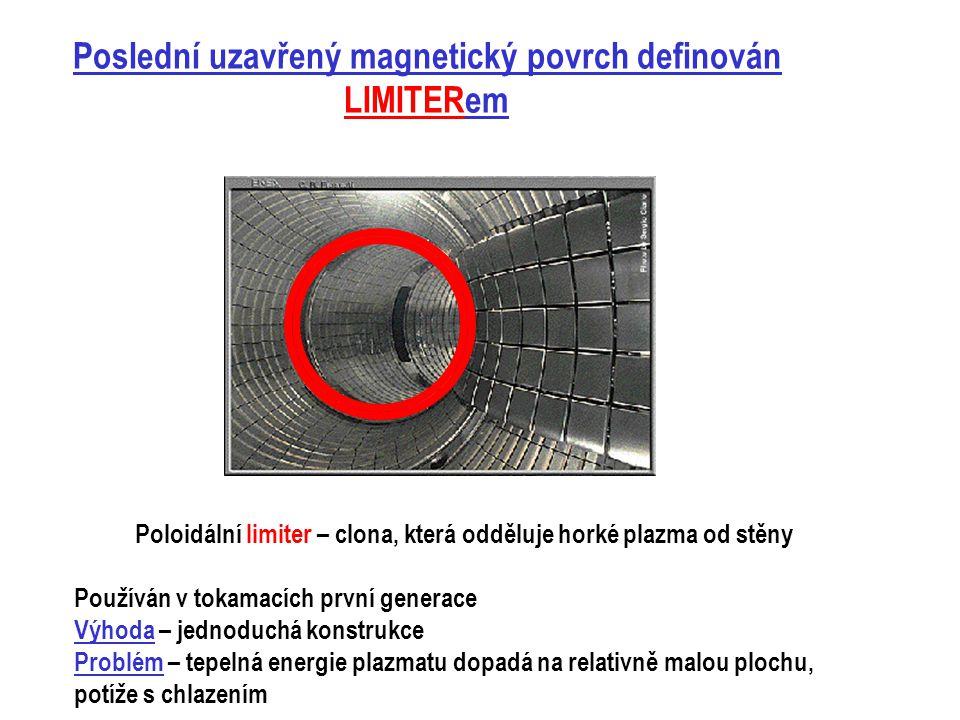 Poloidální limiter – clona, která odděluje horké plazma od stěny Používán v tokamacích první generace Výhoda – jednoduchá konstrukce Problém – tepelná energie plazmatu dopadá na relativně malou plochu, potíže s chlazením Poslední uzavřený magnetický povrch definován LIMITERem