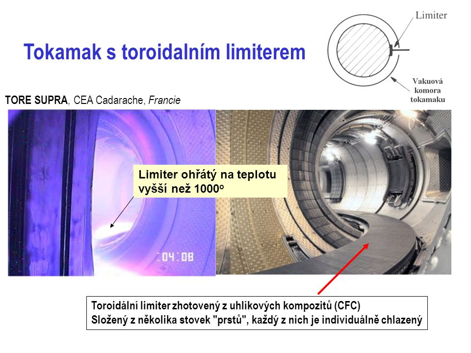 Tokamak s toroidalním limiterem TORE SUPRA, CEA Cadarache, Francie Toroidální limiter zhotovený z uhlíkových kompozitů (CFC) Složený z několika stovek prstů , každý z nich je individuálně chlazený Limiter ohřátý na teplotu vyšší než 1000 o