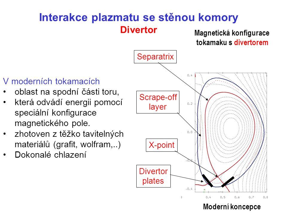 Interakce plazmatu se stěnou komory Divertor V moderních tokamacích oblast na spodní části toru, která odvádí energii pomocí speciální konfigurace magnetického pole.