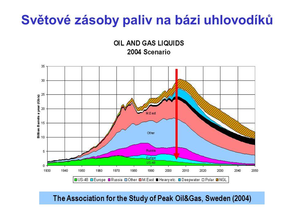 Pro řešení energetického problému je nutno ŠETŘIT efektivně využíval klasická paliv hledat nové zdroje energie Fosilní paliva (uhlí, přírodní plyn) – produkce CO 2 .