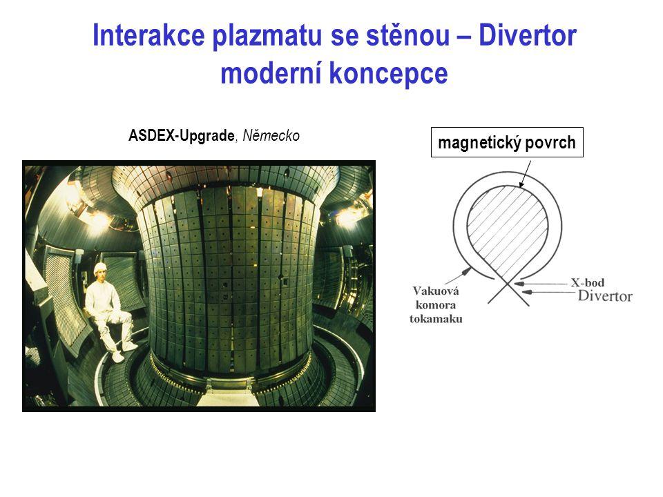 Interakce plazmatu se stěnou – Divertor moderní koncepce ASDEX-Upgrade, Německo magnetický povrch