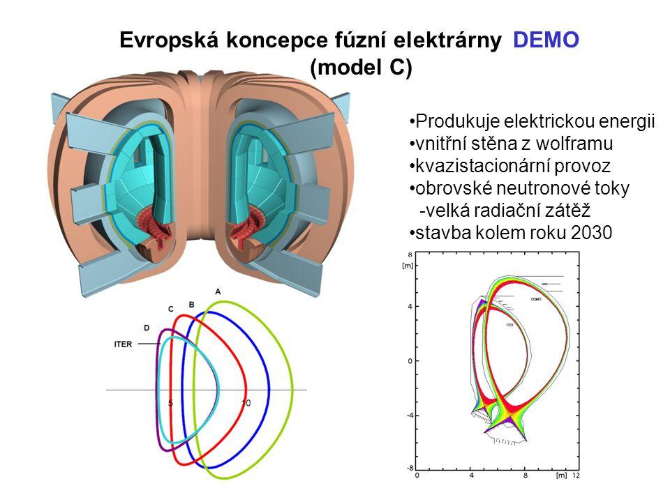 Evropská koncepce fúzní elektrárny DEMO (model C) Produkuje elektrickou energii vnitřní stěna z wolframu kvazistacionární provoz obrovské neutronové t