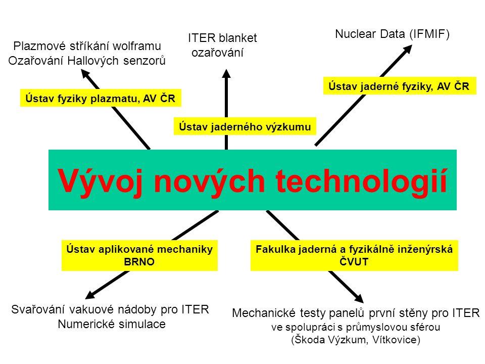 Plazmové stříkání wolframu Ozařování Hallových senzorů ITER blanket ozařování Svařování vakuové nádoby pro ITER Numerické simulace Nuclear Data (IFMIF) Mechanické testy panelů první stěny pro ITER ve spolupráci s průmyslovou sférou (Škoda Výzkum, Vítkovice) Ústav fyziky plazmatu, AV ČR Ústav jaderného výzkumu Vývoj nových technologií Ústav jaderné fyziky, AV ČR Fakulka jaderná a fyzikálně inženýrská ČVUT Ústav aplikované mechaniky BRNO