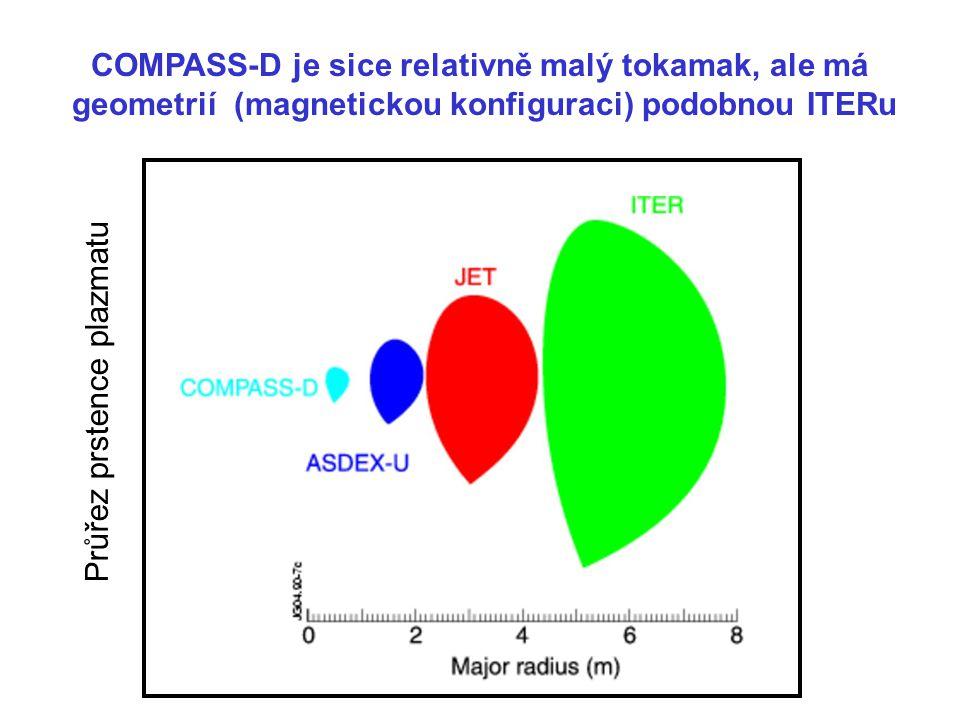 COMPASS-D je sice relativně malý tokamak, ale má geometrií (magnetickou konfiguraci) podobnou ITERu Průřez prstence plazmatu