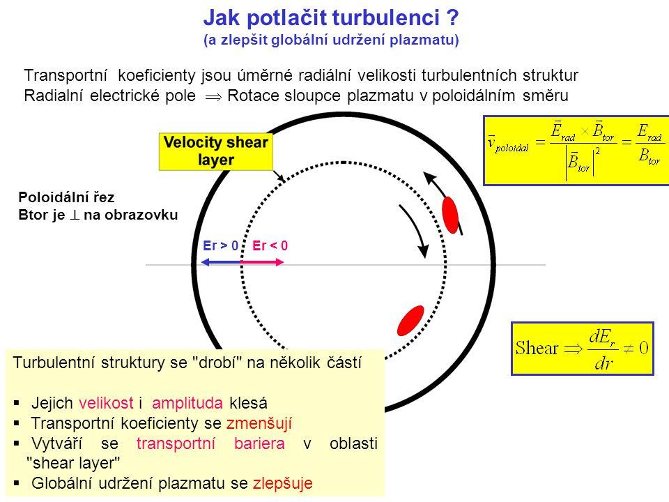 Jak potlačit turbulenci ? (a zlepšit globální udržení plazmatu) Turbulentní struktury se