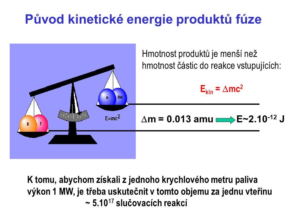 Původ kinetické energie produktů fúze Hmotnost produktů je menší než hmotnost částic do reakce vstupujících: E kin =  mc 2  m = 0.013 amu E~2.10 -12 J K tomu, abychom získali z jednoho krychlového metru paliva výkon 1 MW, je třeba uskutečnit v tomto objemu za jednu vteřinu ~ 5.10 17 slučovacích reakcí