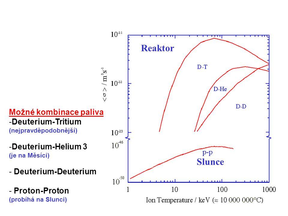 Slunce Reaktor Možné kombinace paliva -Deuterium-Tritium (nejpravděpodobnější) -Deuterium-Helium 3 (je na Měsíci) - Deuterium-Deuterium - Proton-Proton (probíhá na Slunci)