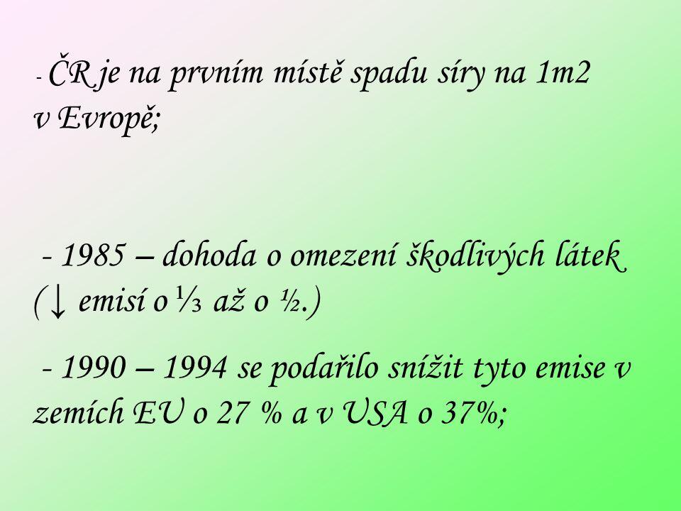 - ČR je na prvním místě spadu síry na 1m2 v Evropě; - 1985 – dohoda o omezení škodlivých látek ( ↓ emisí o ⅓ až o ½.) - 1990 – 1994 se podařilo snížit tyto emise v zemích EU o 27 % a v USA o 37%;
