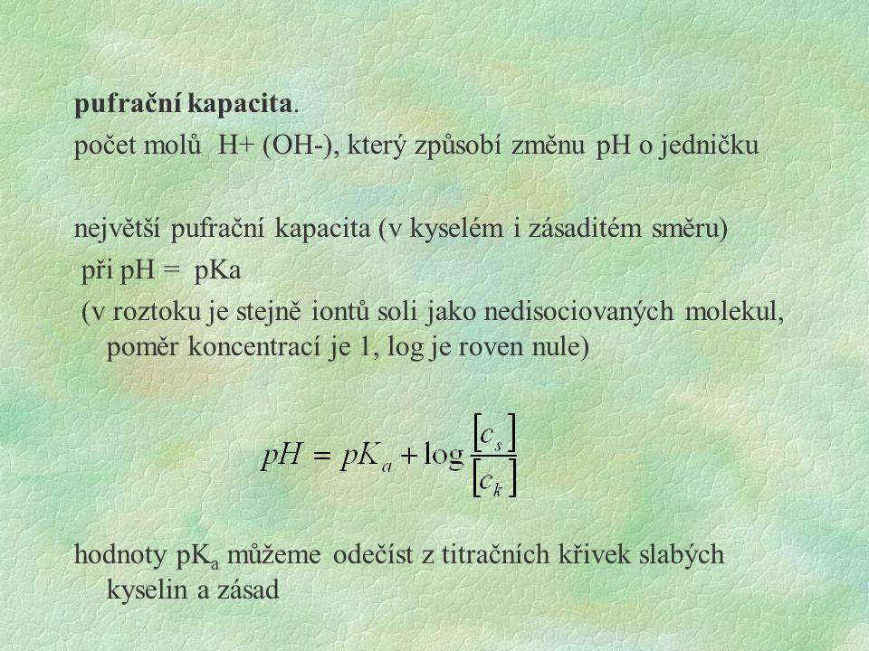 pufrační kapacita. počet molů H+ (OH-), který způsobí změnu pH o jedničku největší pufrační kapacita (v kyselém i zásaditém směru) při pH = pKa (v roz