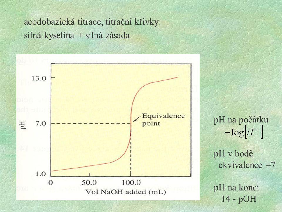 acodobazická titrace, titrační křivky: silná kyselina + silná zásada pH na počátku pH v bodě ekvivalence =7 pH na konci 14 - pOH