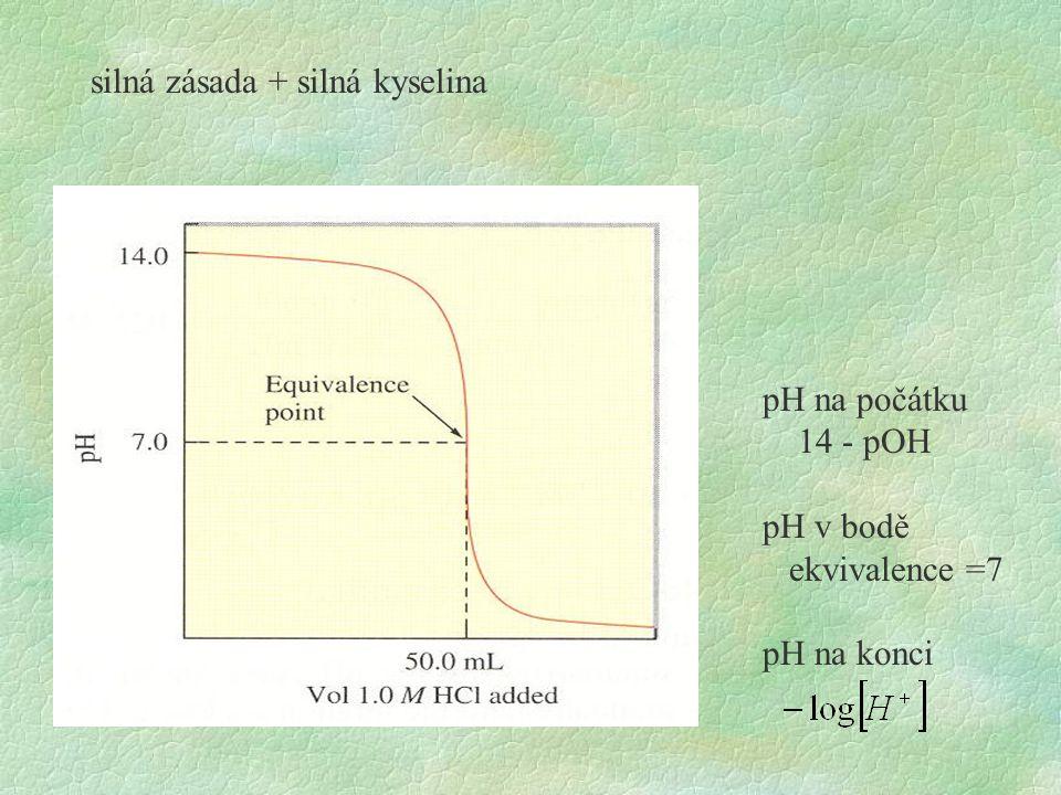 silná zásada + silná kyselina pH na počátku 14 - pOH pH v bodě ekvivalence =7 pH na konci