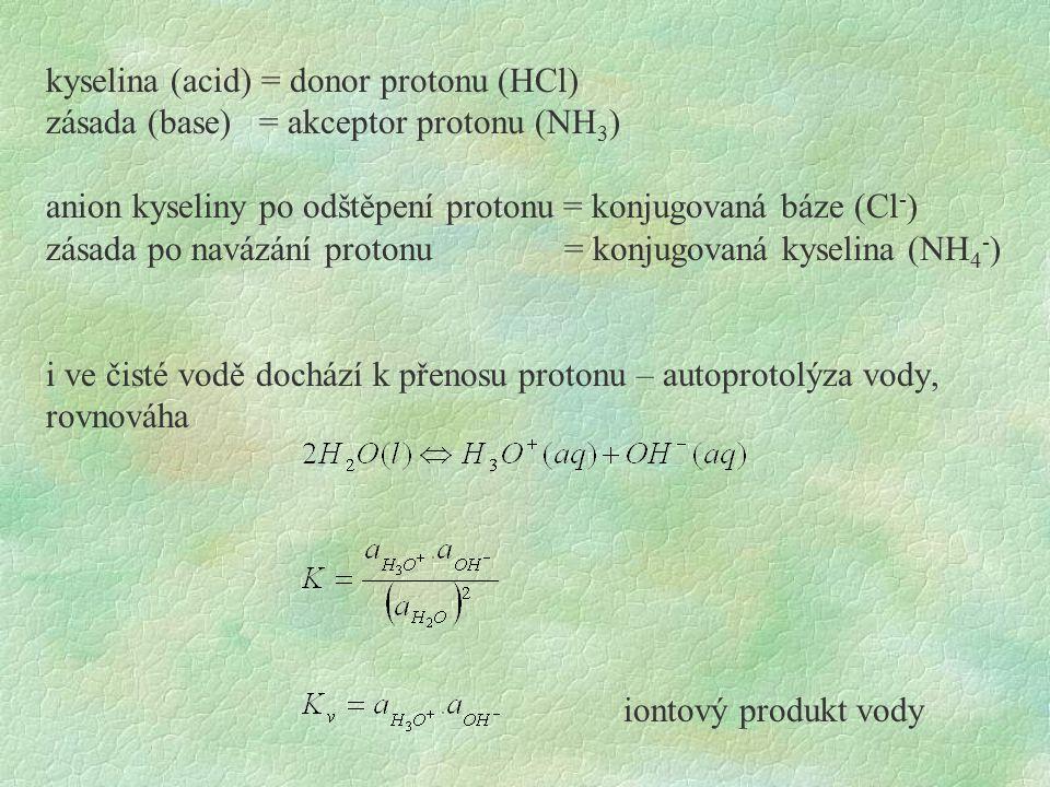 kyselina (acid) = donor protonu (HCl) zásada (base) = akceptor protonu (NH 3 ) anion kyseliny po odštěpení protonu = konjugovaná báze (Cl - ) zásada po navázání protonu = konjugovaná kyselina (NH 4 - ) i ve čisté vodě dochází k přenosu protonu – autoprotolýza vody, rovnováha iontový produkt vody