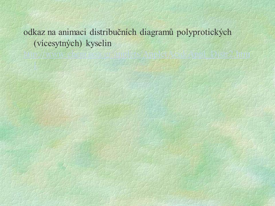 odkaz na animaci distribučních diagramů polyprotických (vícesytných) kyselin http://www.chem.uoa.gr/applets/AppletAcid/Appl_Distr2.htm l