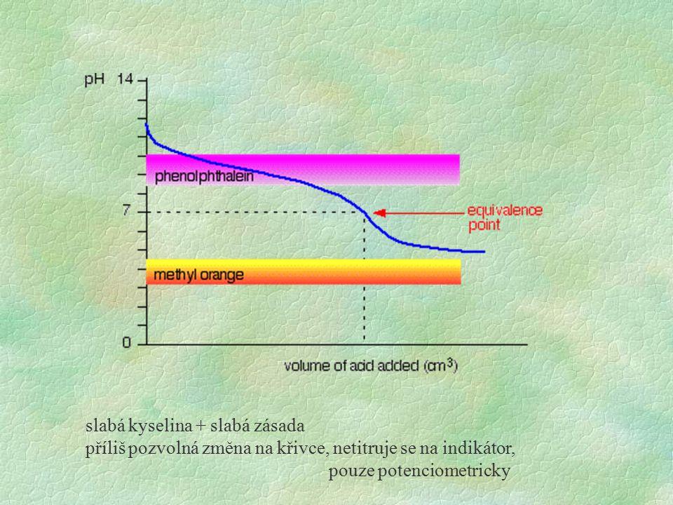 slabá kyselina + slabá zásada příliš pozvolná změna na křivce, netitruje se na indikátor, pouze potenciometricky