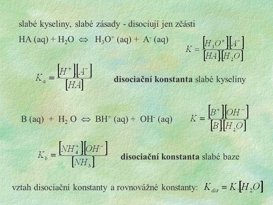 slabé kyseliny, slabé zásady - disociují jen zčásti B (aq) + H 2 O  BH + (aq) + OH - (aq) disociační konstanta slabé kyseliny disociační konstanta slabé baze HA (aq) + H 2 O  H 3 O + (aq) + A - (aq) vztah disociační konstanty a rovnovážné konstanty: