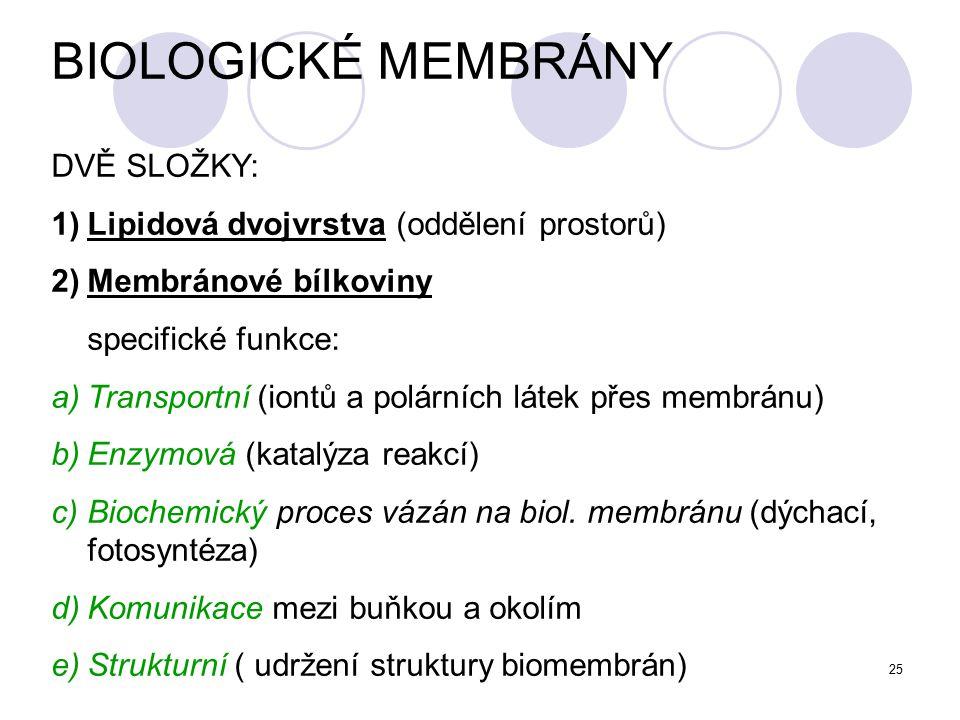 25 BIOLOGICKÉ MEMBRÁNY DVĚ SLOŽKY: 1)Lipidová dvojvrstva (oddělení prostorů) 2)Membránové bílkoviny specifické funkce: a)Transportní (iontů a polárních látek přes membránu) b)Enzymová (katalýza reakcí) c)Biochemický proces vázán na biol.