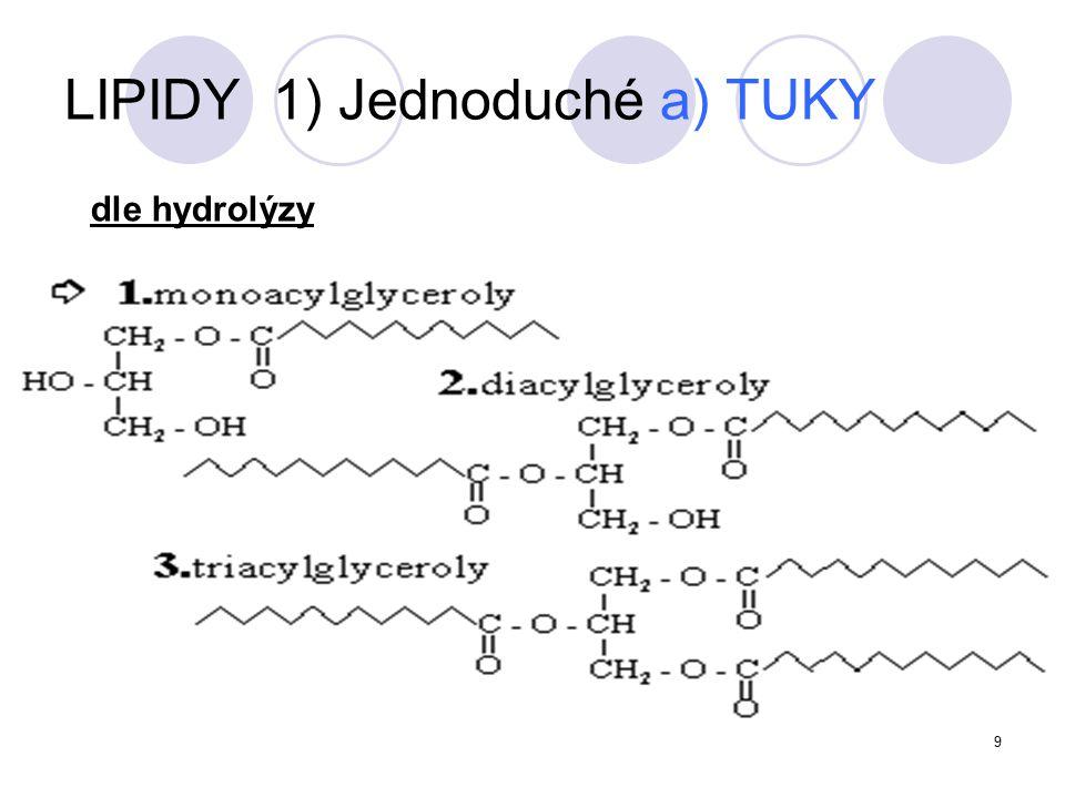 20 Molekulu tvoří 1) HYDROFOBNÍ: (odpuzuje vodu) delší C řetězec (postranní řetězce MK)(nepolární) 2) HYDROFILNÍ: (rozpustné ve vodě) iontový charakter (polární)  POLÁRNÍ lipidy – ve vodě tvoří koloidní částice MICELY nebo LIPIDOVÉ DVOJVRSTVY Proto: základ biologických membrán (oddělení prostoru) LIPIDY 2) Složené Vlastnosti:
