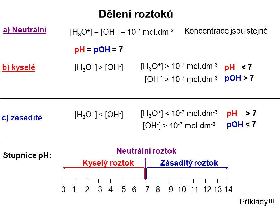 Dělení roztoků [H 3 O + ] = [OH - ] = 10 -7 mol.dm -3 Koncentrace jsou stejné b) kyselé c) zásadité a) Neutrální [H 3 O + ] > [OH - ] [H 3 O + ] > 10