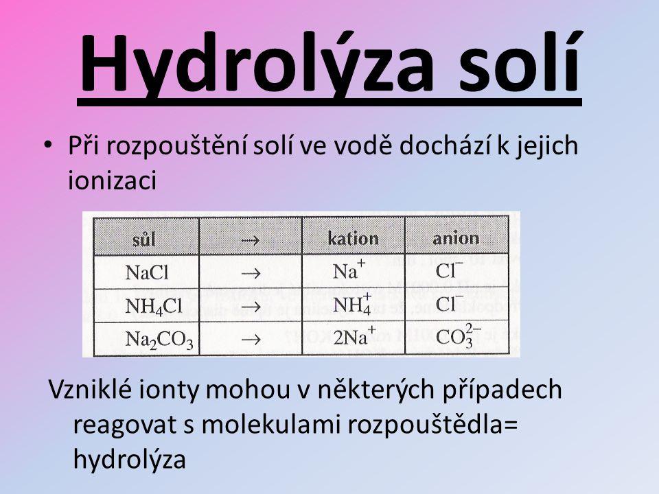 Hydrolýza solí Při rozpouštění solí ve vodě dochází k jejich ionizaci Vzniklé ionty mohou v některých případech reagovat s molekulami rozpouštědla= hy