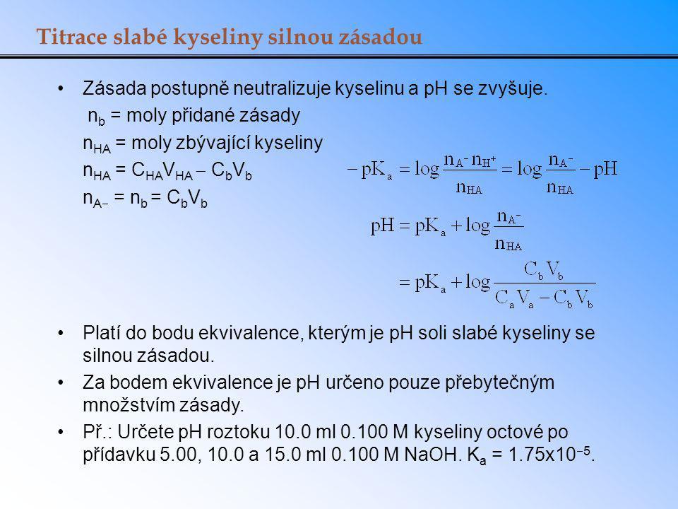 Titrace slabé kyseliny silnou zásadou Zásada postupně neutralizuje kyselinu a pH se zvyšuje. n b = moly přidané zásady n HA = moly zbývající kyseliny