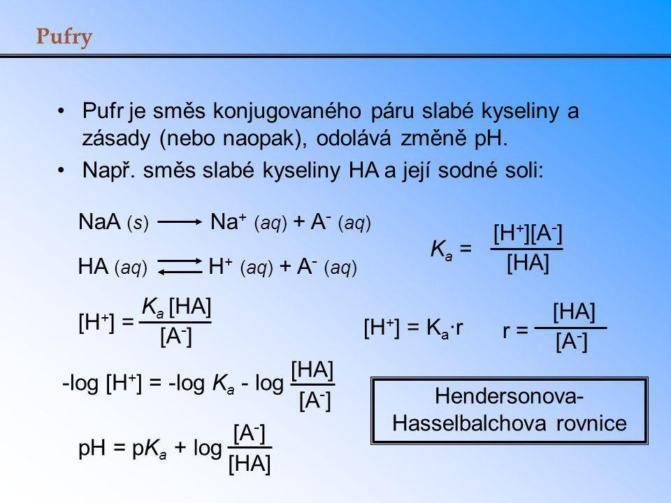 Pufry Pufr je směs konjugovaného páru slabé kyseliny a zásady (nebo naopak), odolává změně pH. Např. směs slabé kyseliny HA a její sodné soli: HA (aq)
