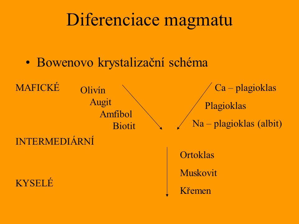 Diferenciace magmatu Bowenovo krystalizační schéma Olivín Augit Amfibol Biotit Ca – plagioklas Plagioklas Na – plagioklas (albit) Ortoklas Muskovit Kř