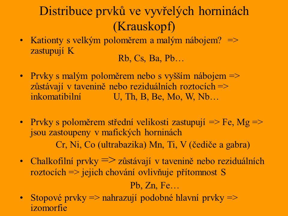 Distribuce prvků ve vyvřelých horninách (Krauskopf) Kationty s velkým poloměrem a malým nábojem? => zastupují K Prvky s malým poloměrem nebo s vyšším