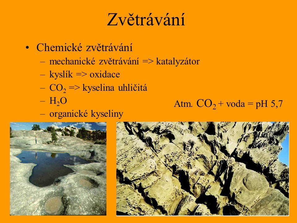 Zvětrávání Chemické zvětrávání –mechanické zvětrávání => katalyzátor –kyslík => oxidace –CO 2 => kyselina uhličitá –H 2 O –organické kyseliny Atm. CO