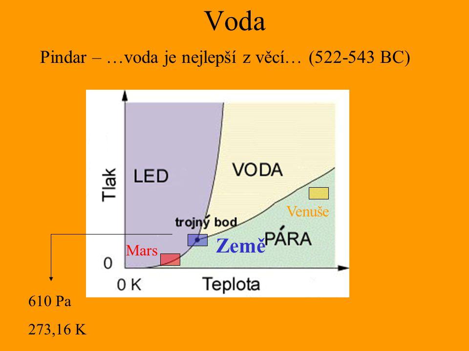 Voda 610 Pa 273,16 K Země Venuše Mars Pindar – …voda je nejlepší z věcí… (522-543 BC)