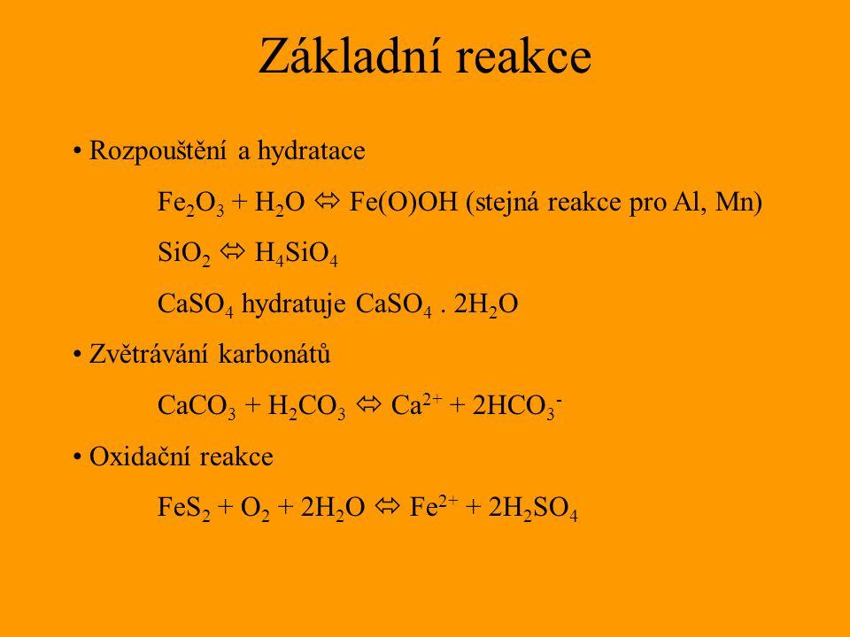 Základní reakce Rozpouštění a hydratace Fe 2 O 3 + H 2 O  Fe(O)OH (stejná reakce pro Al, Mn) SiO 2  H 4 SiO 4 CaSO 4 hydratuje CaSO 4. 2H 2 O Zvětrá