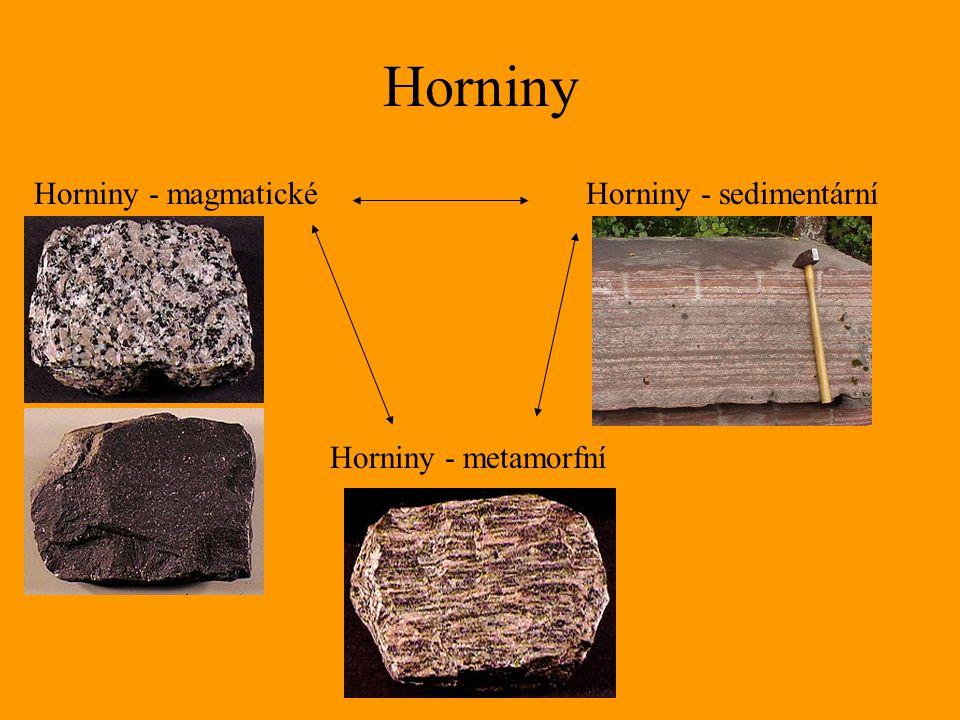 Horniny Horniny - magmatickéHorniny - sedimentární Horniny - metamorfní