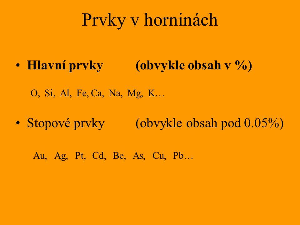 Prvky v horninách Hlavní prvky(obvykle obsah v %) Stopové prvky(obvykle obsah pod 0.05%) O,Si,Al,Fe,Ca,Na,Mg,K… Au,Ag,Cd,Pt,Be,As,Pb…Cu,