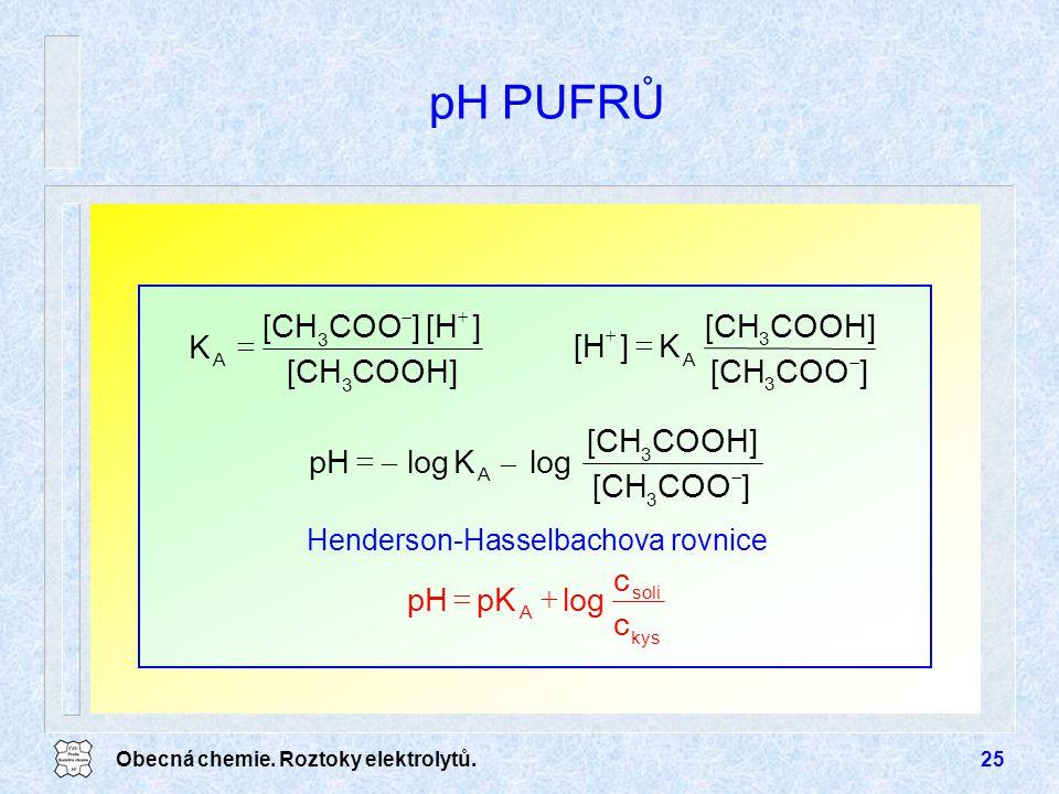 Obecná chemie. Roztoky elektrolytů.25 pH PUFRŮ kys soli A c c logpKpH   3 3 A ]COO[CH COOH][CH log  K  log pH   3 3 A ]COO[CH COOH][CH K][H  