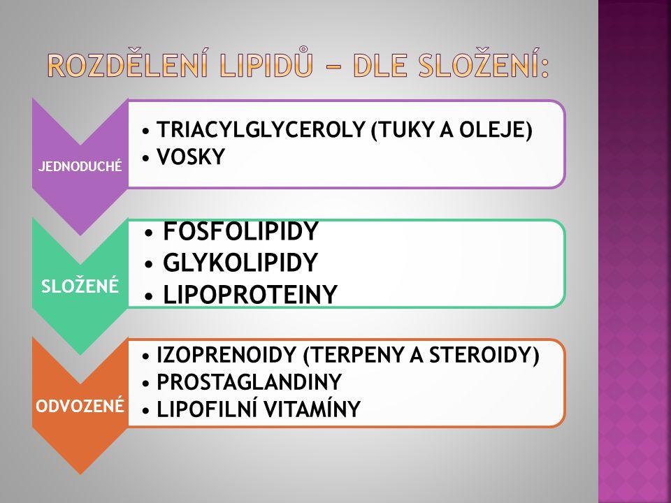  Lipidy jsou nepolární (rozpustné v nepolárních rozpouštědlech) látky.