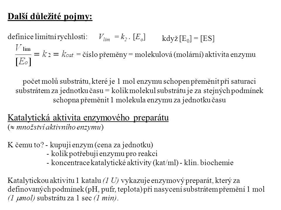 Další důležité pojmy: definice limitní rychlosti: V lim = k 2.