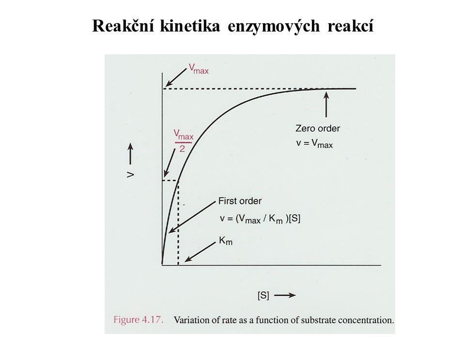 Reakční kinetika enzymových reakcí