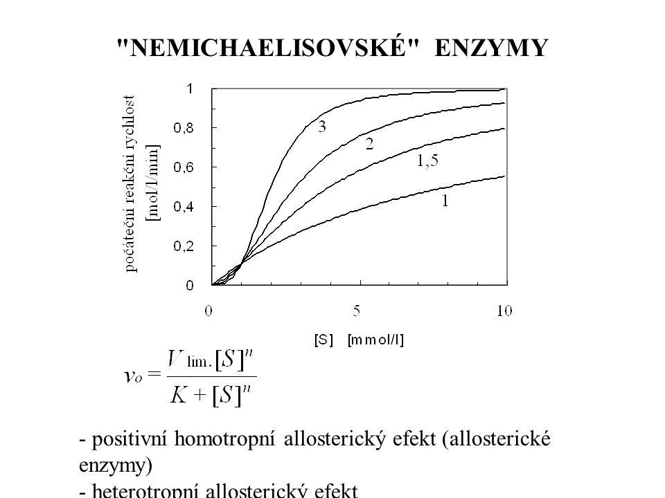 - positivní homotropní allosterický efekt (allosterické enzymy) - heterotropní allosterický efekt NEMICHAELISOVSKÉ ENZYMY
