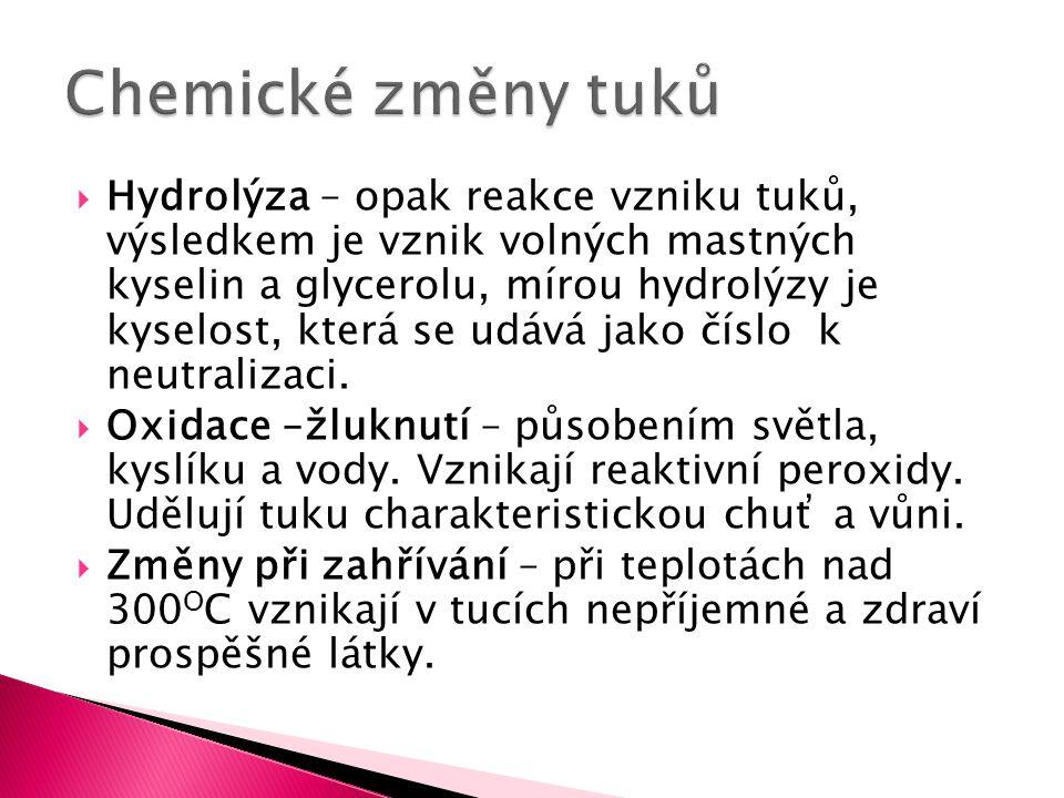  Hydrolýza – opak reakce vzniku tuků, výsledkem je vznik volných mastných kyselin a glycerolu, mírou hydrolýzy je kyselost, která se udává jako číslo k neutralizaci.