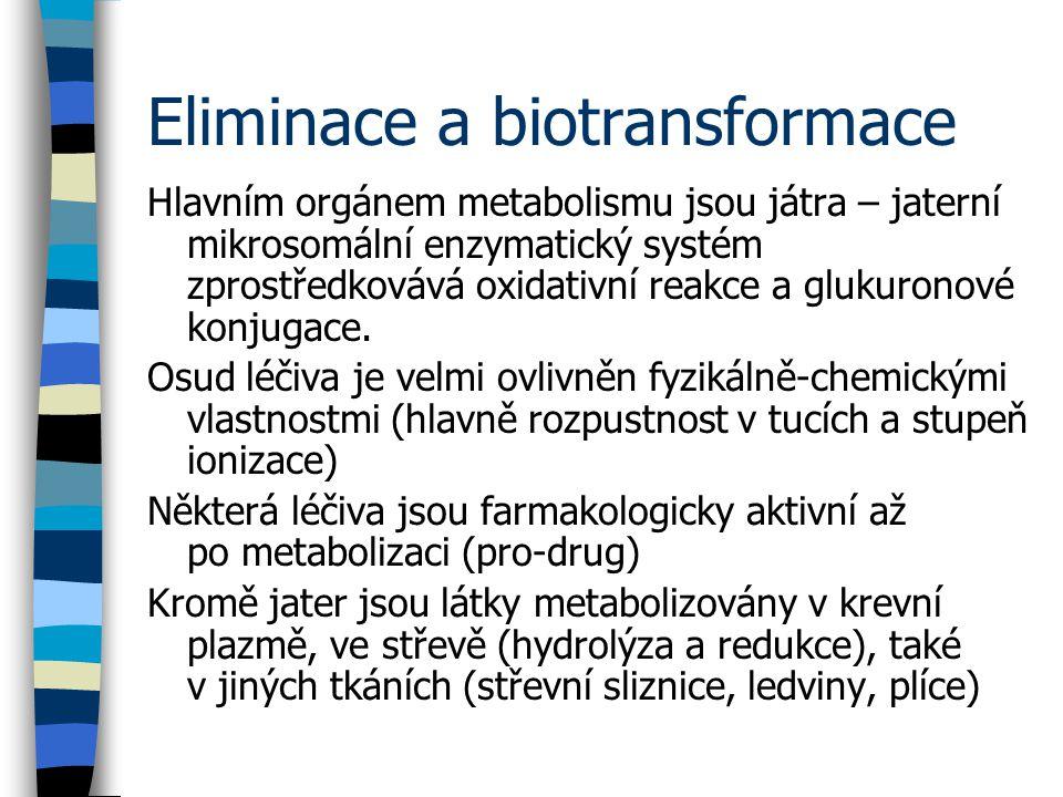 Eliminace a biotransformace Hlavním orgánem metabolismu jsou játra – jaterní mikrosomální enzymatický systém zprostředkovává oxidativní reakce a glukuronové konjugace.