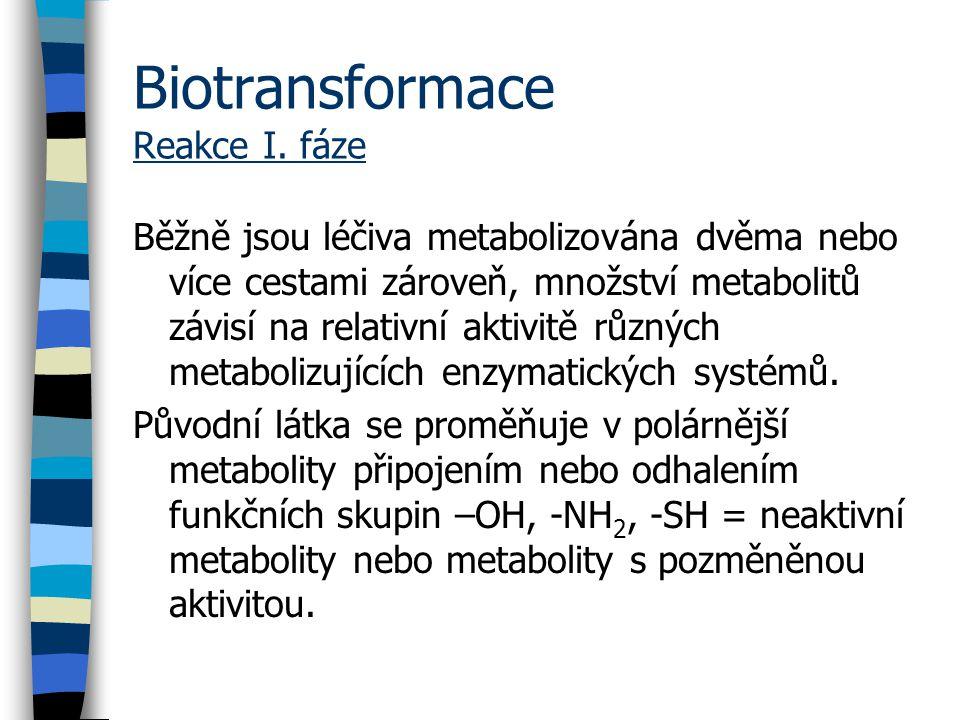 Biotransformace Reakce I.