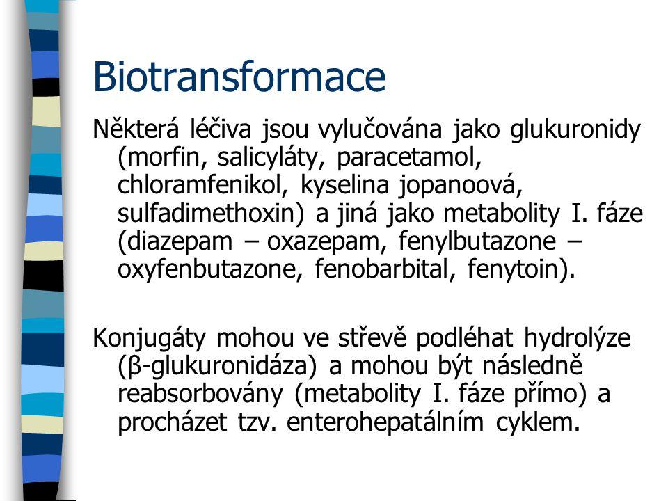 Biotransformace Některá léčiva jsou vylučována jako glukuronidy (morfin, salicyláty, paracetamol, chloramfenikol, kyselina jopanoová, sulfadimethoxin) a jiná jako metabolity I.